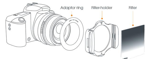 adapter ring filter kotak