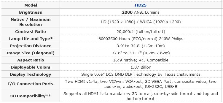 Optoma-HD25-f.jpg