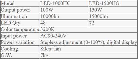 NiceFoto-Video-Light-LED-1000HG-(3200K)-e