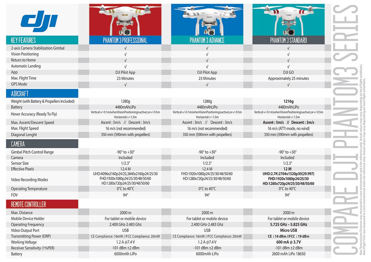 drone-belakang-web