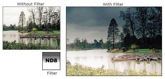 Cokin Gradual ND8 X121 Filter X-Series 130mm