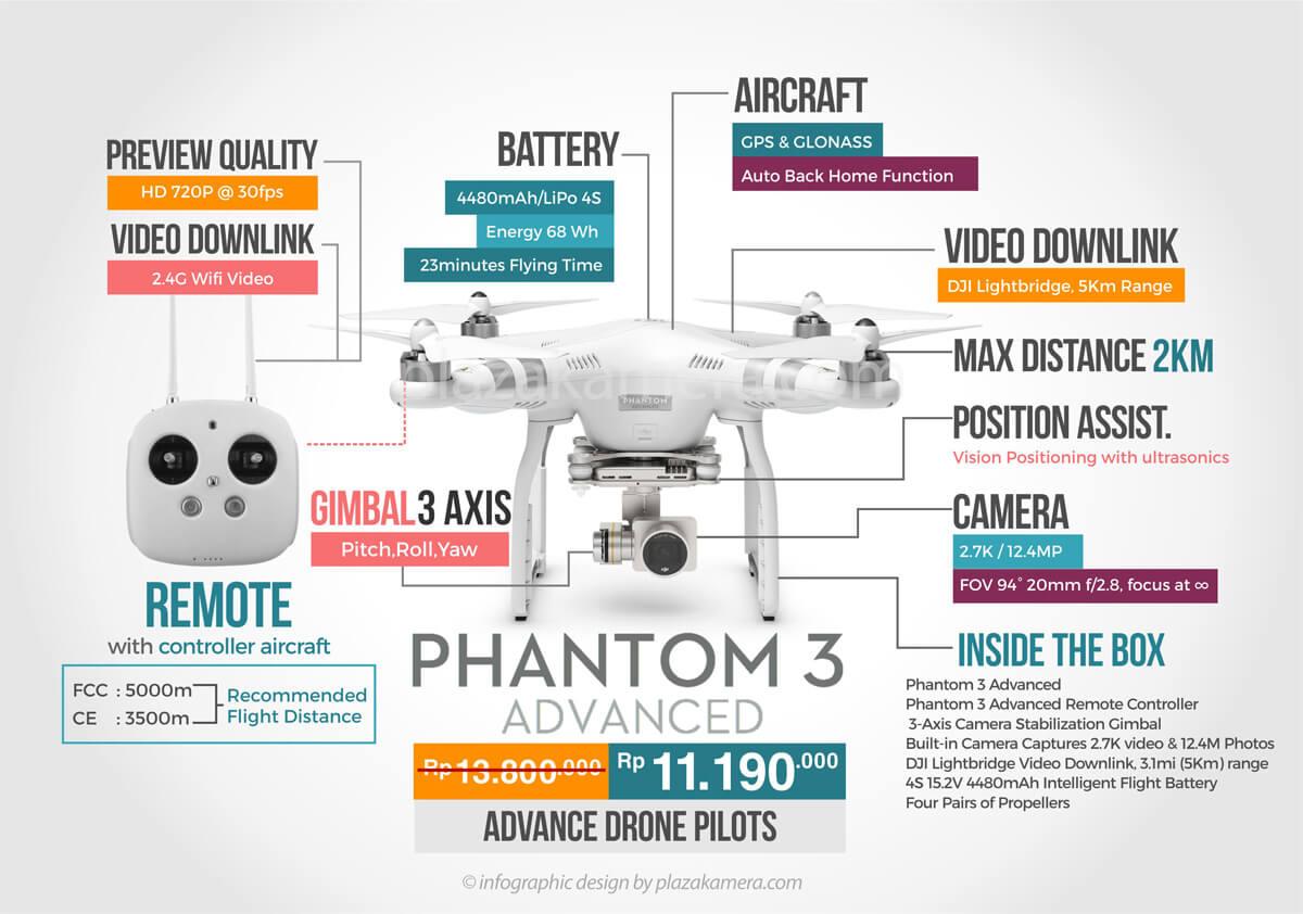 perbandingan-drone-phantom3-standard-advanced-profesional-phantom4-pk2016-1