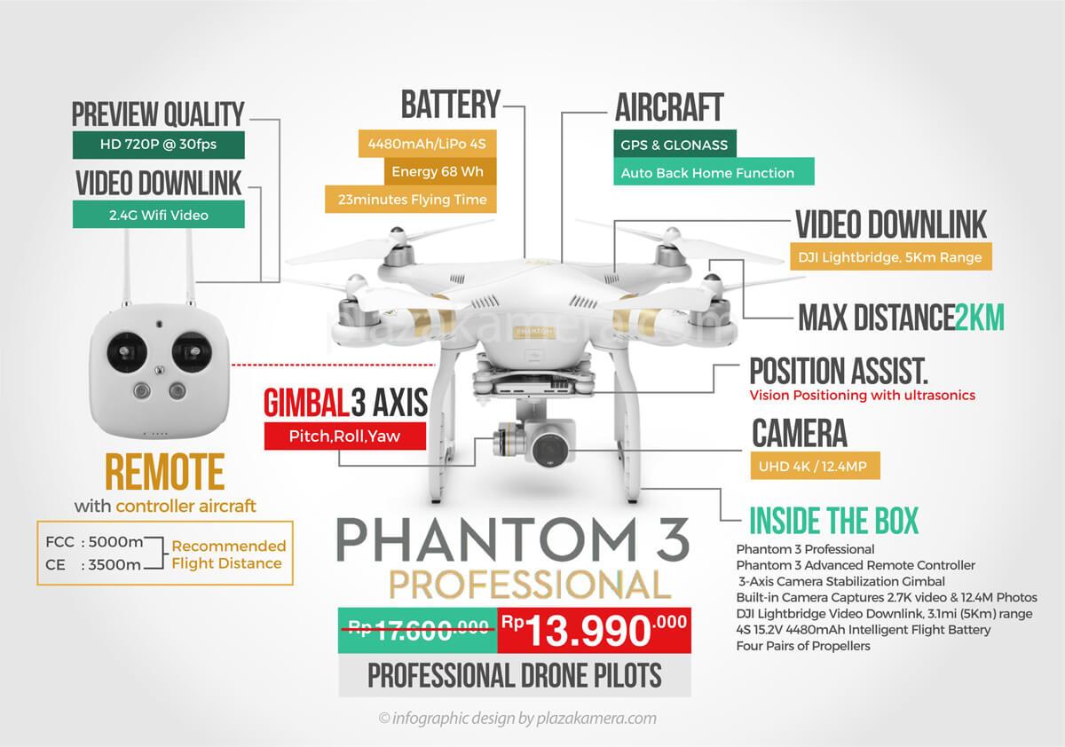 perbandingan-drone-phantom3-standard-advanced-profesional-phantom4-pk2016-2