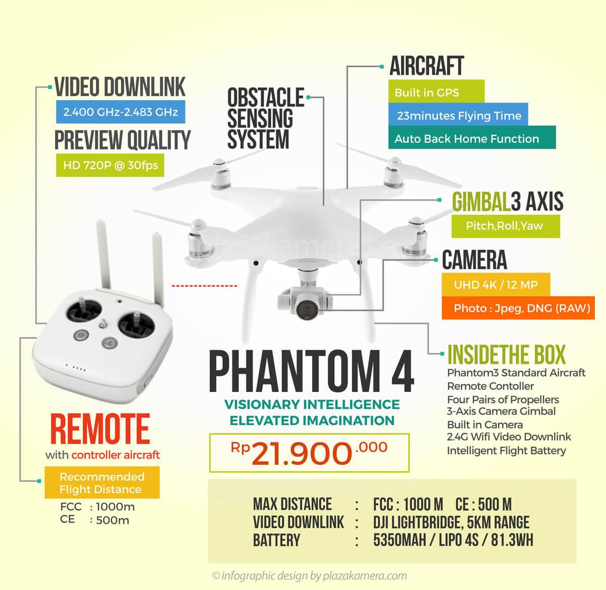 perbandingan-drone-phantom3-standard-advanced-profesional-phantom4-pk2016-4