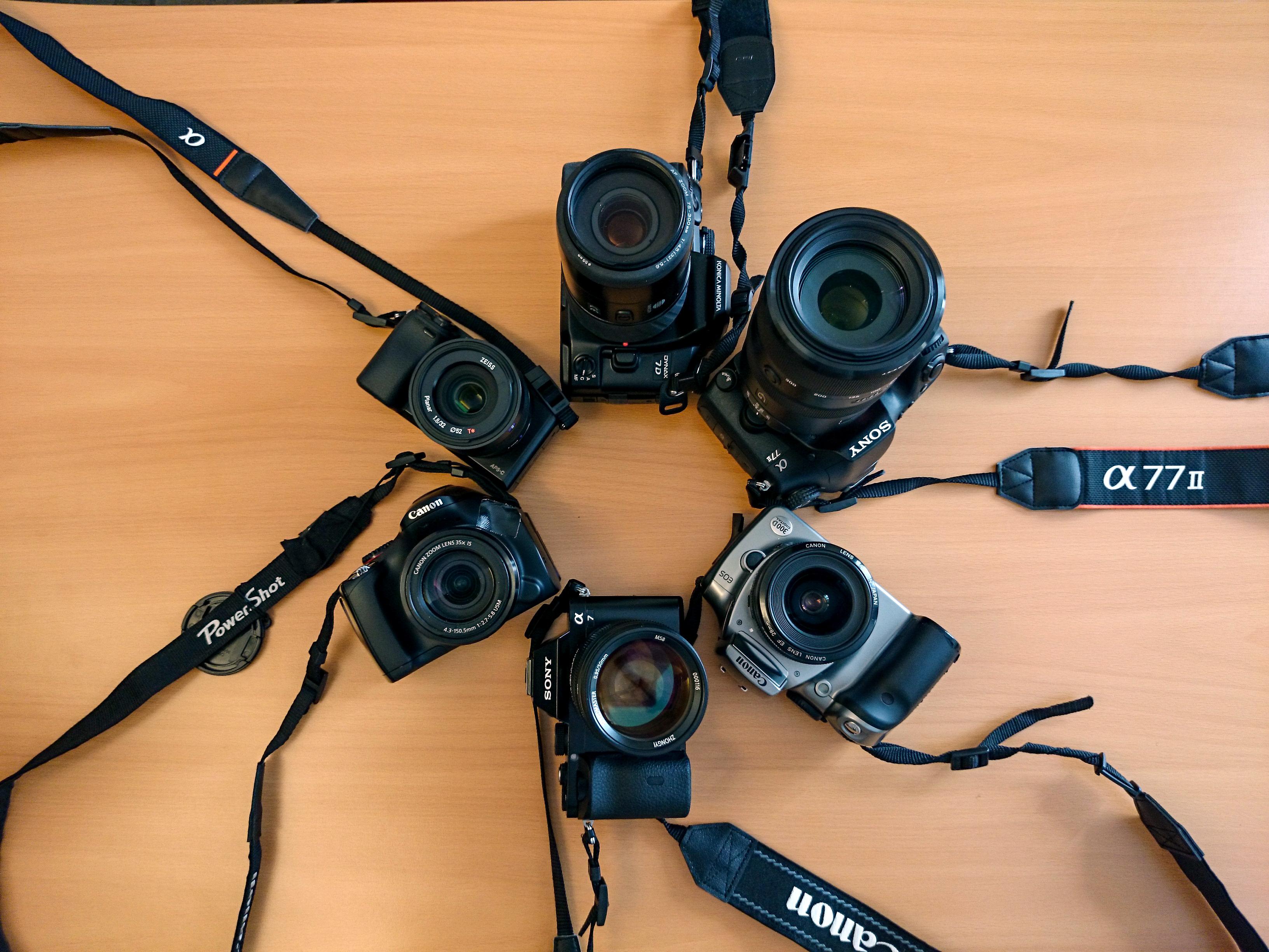Pengertian Kamera Mirroless