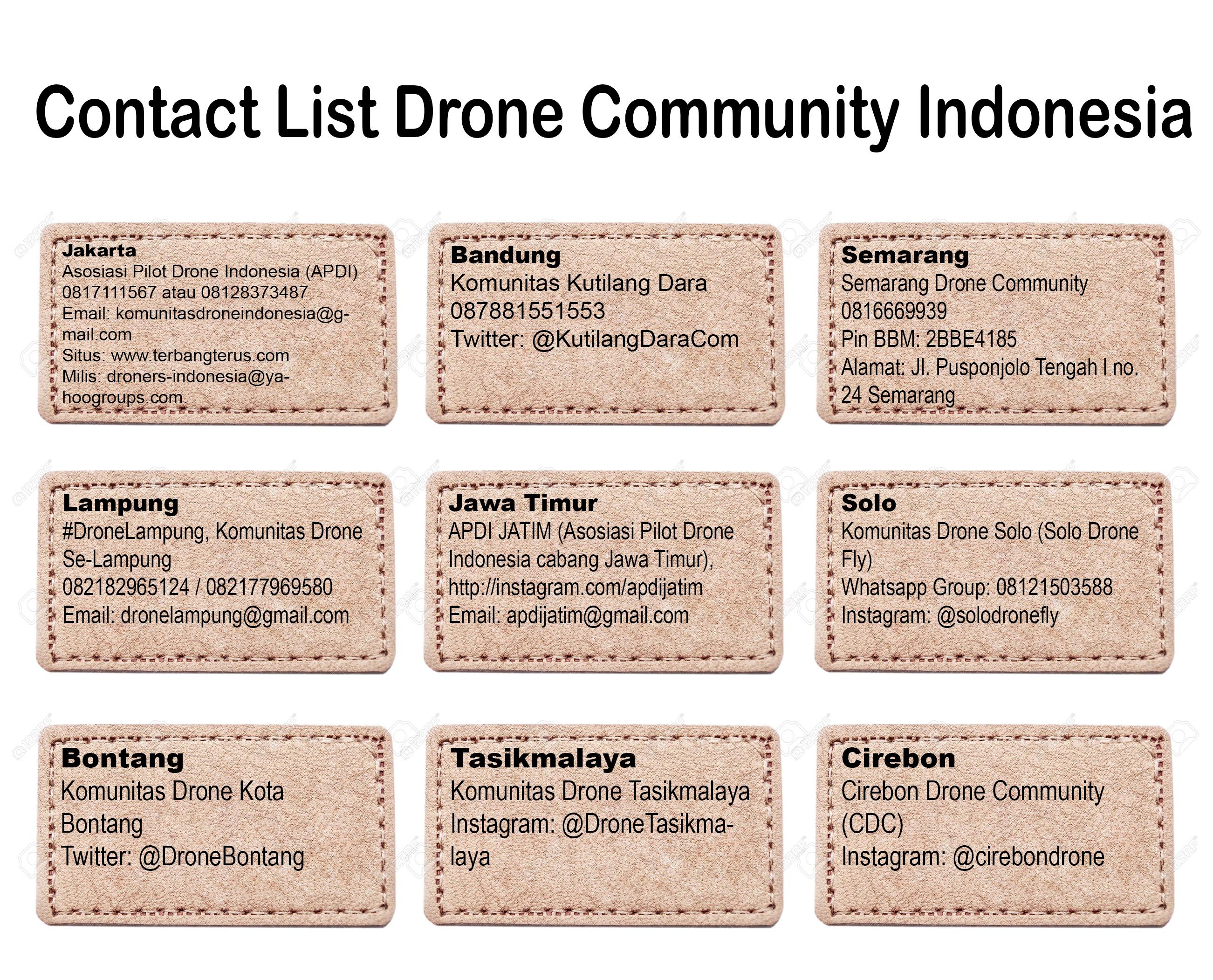 Drone Indonesia