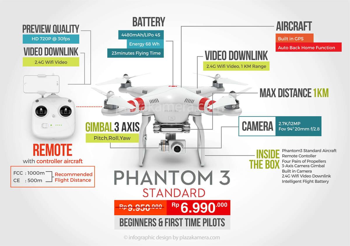 perbandingan-drone-phantom3-standard-advanced-profesional-phantom4-pk2016-3b-(1) (1)