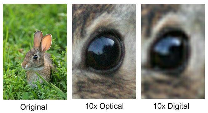 Optical Digital Zzoom