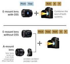 Jual Kamera Mirrorless Sony A7 Mark II Kit FE 55mm f/1.8 ZA Murah. Cek Harga Kamera Mirrorless Sony A7 Mark II Kit FE 55mm f/1.8 ZA disini, Toko Kamera Online Surabaya Jakarta - Plazakamera.com