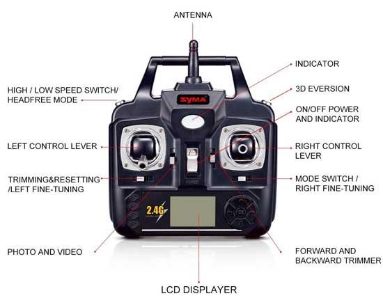 Jual Syma X56W RC Drone Foldable Quadcopter White