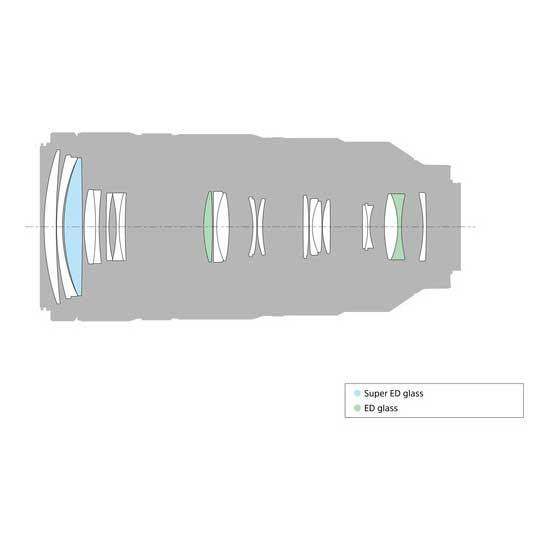 Jual Sony FE 100-400mm f/4.5-5.6 GM OSS