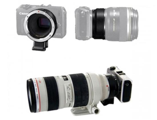Jual Adapter Lensa Mirrorless Ke Canon Commlite Adapter Lensa EF/EFS to EOS-M Harga Murah