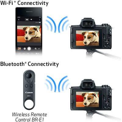 Jual-Kamera-Mirrorless-Canon-EOS-M50-Kit-15-45mm-Terbaik-Harga-Murah---Spesifikasi