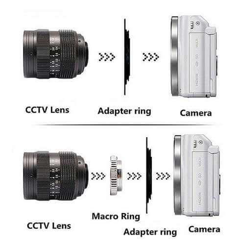 jual lensa Fujian 50mm F1.4 CCTV Lens Silver harga murah surabaya jakarta