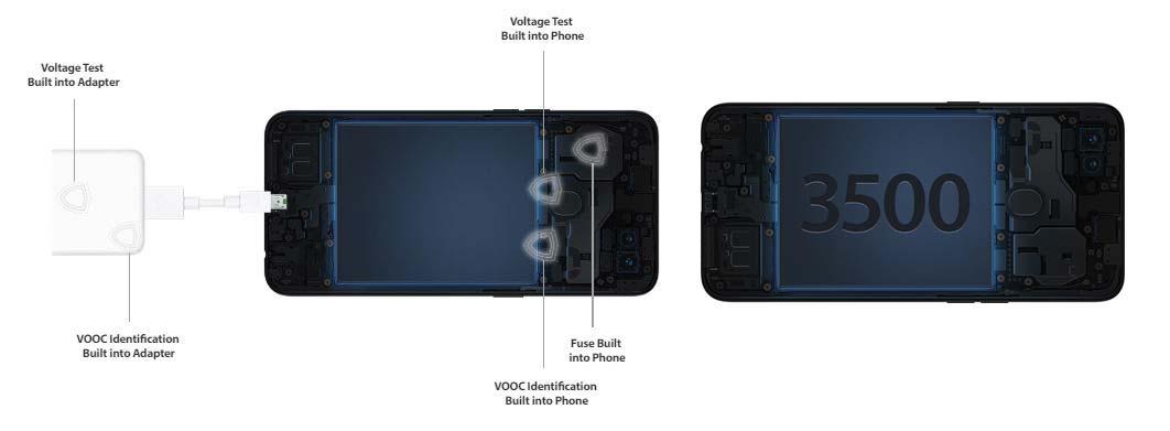 jual Oppo F9 Pro 6/64GB Starry Purple harga dan spesifikasi