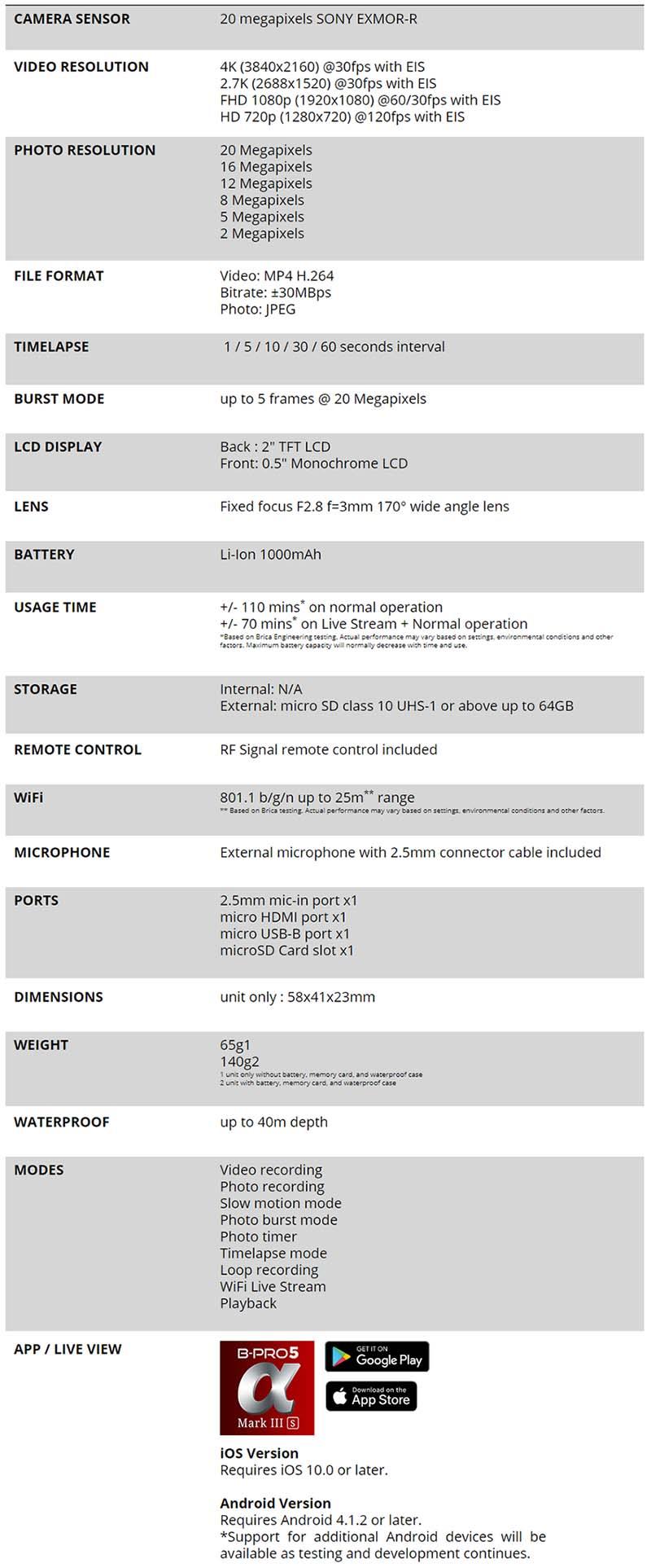 Spesifikasi Brica B-PRO5 Alpha Edition Mark IIIS AE3S