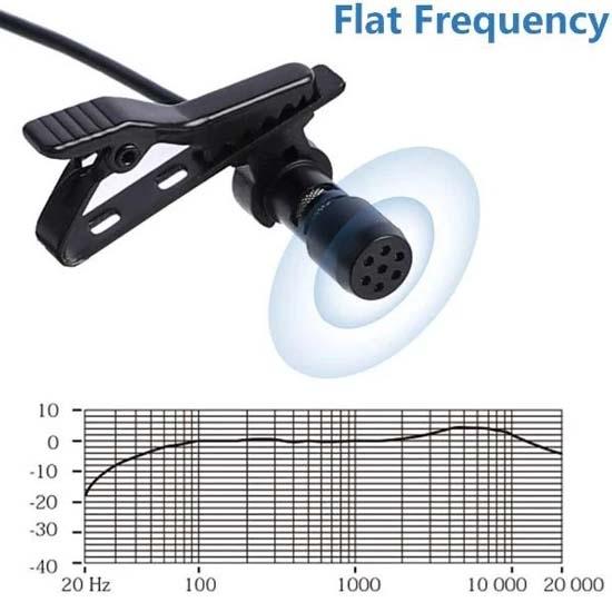 Jual Maono AU-200 Lavalier Microphone Harga Murah dan Spesifikasi