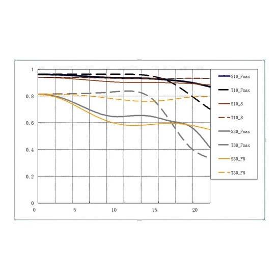 Jual TTArtisans 11mm F2.8 for Sony E-Mount Black Harga Murah dan Spesifikasi